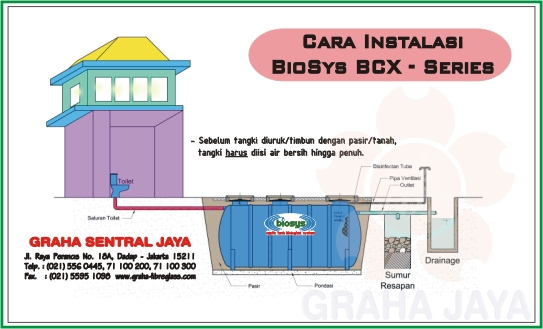 Instalasi BioFilter Septic Tank BioSys BCX-Series